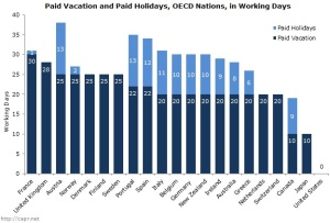 no-vacation-nation-revisited-fig1-2014-04