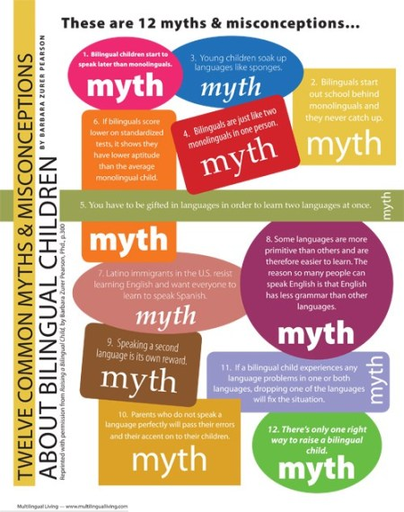 mll_12_common_myths_bilingual_children_11