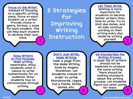 5-Strategies-for-Improving-Writing-Instruction-950x713