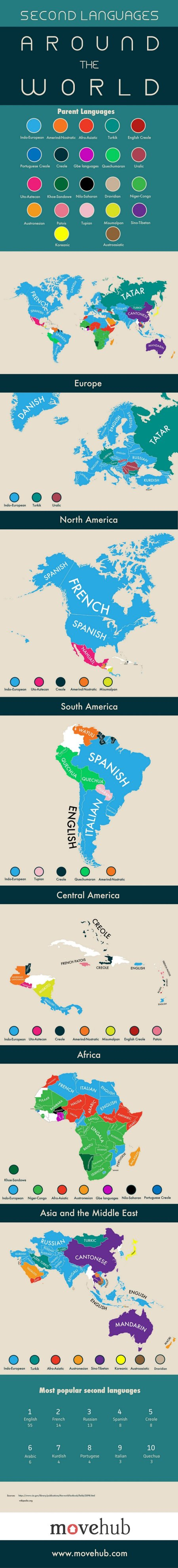 second-languages-map-1350px