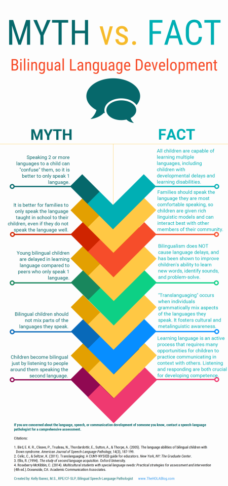 Bilingual-Myths-English.png